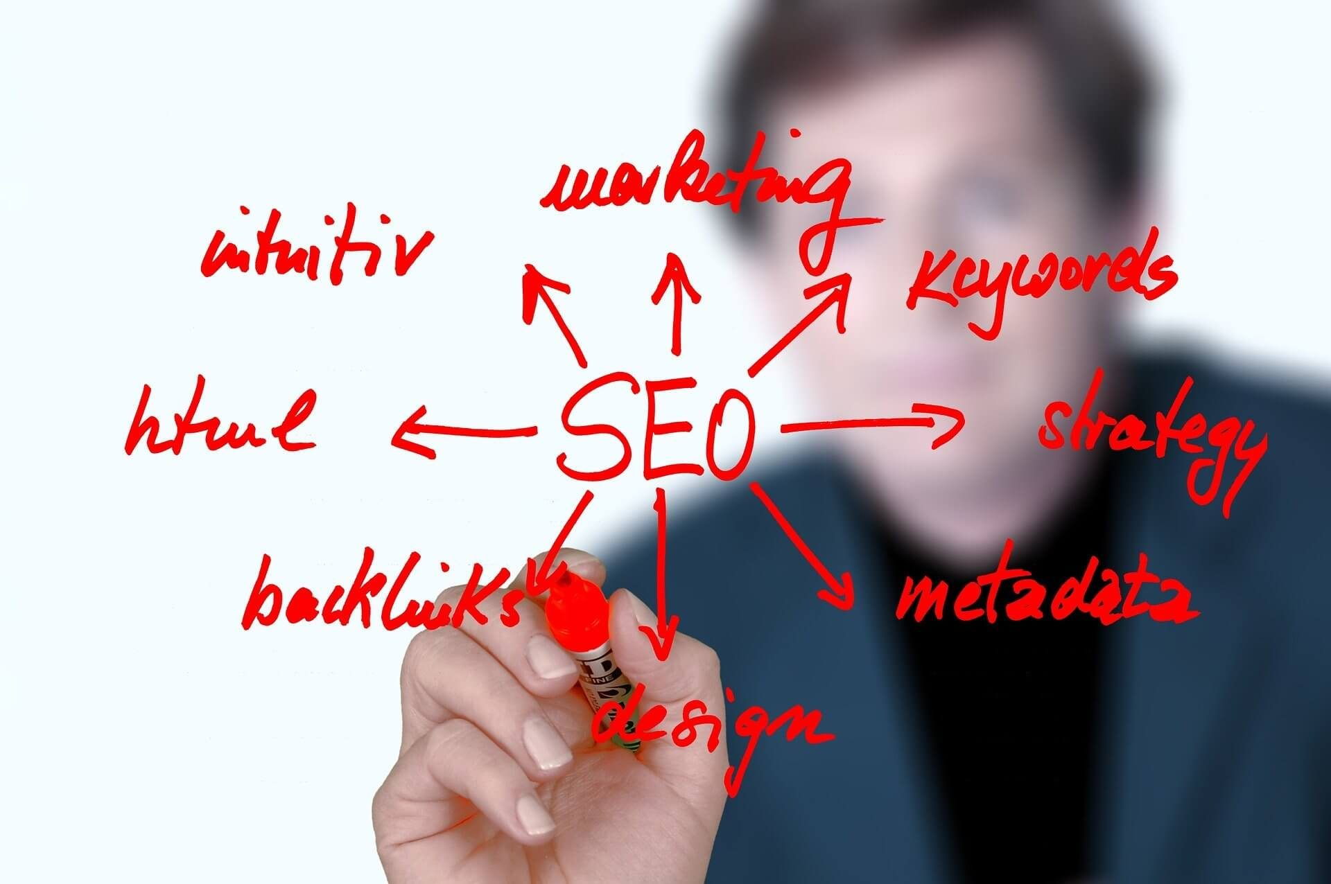 Expert SEO Agency London